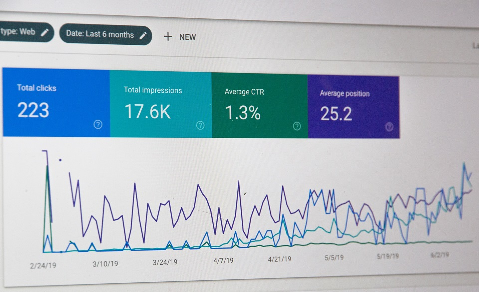 data tracking for seo content strategy