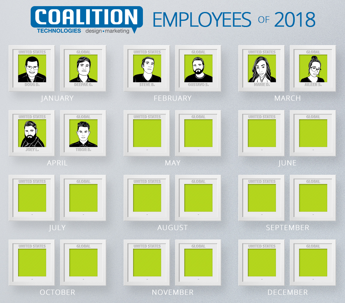 Employees of the year - April 2018