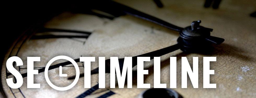 Coalition Technologies SEO TIMELINE